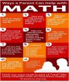 How Parents Can Help With Math