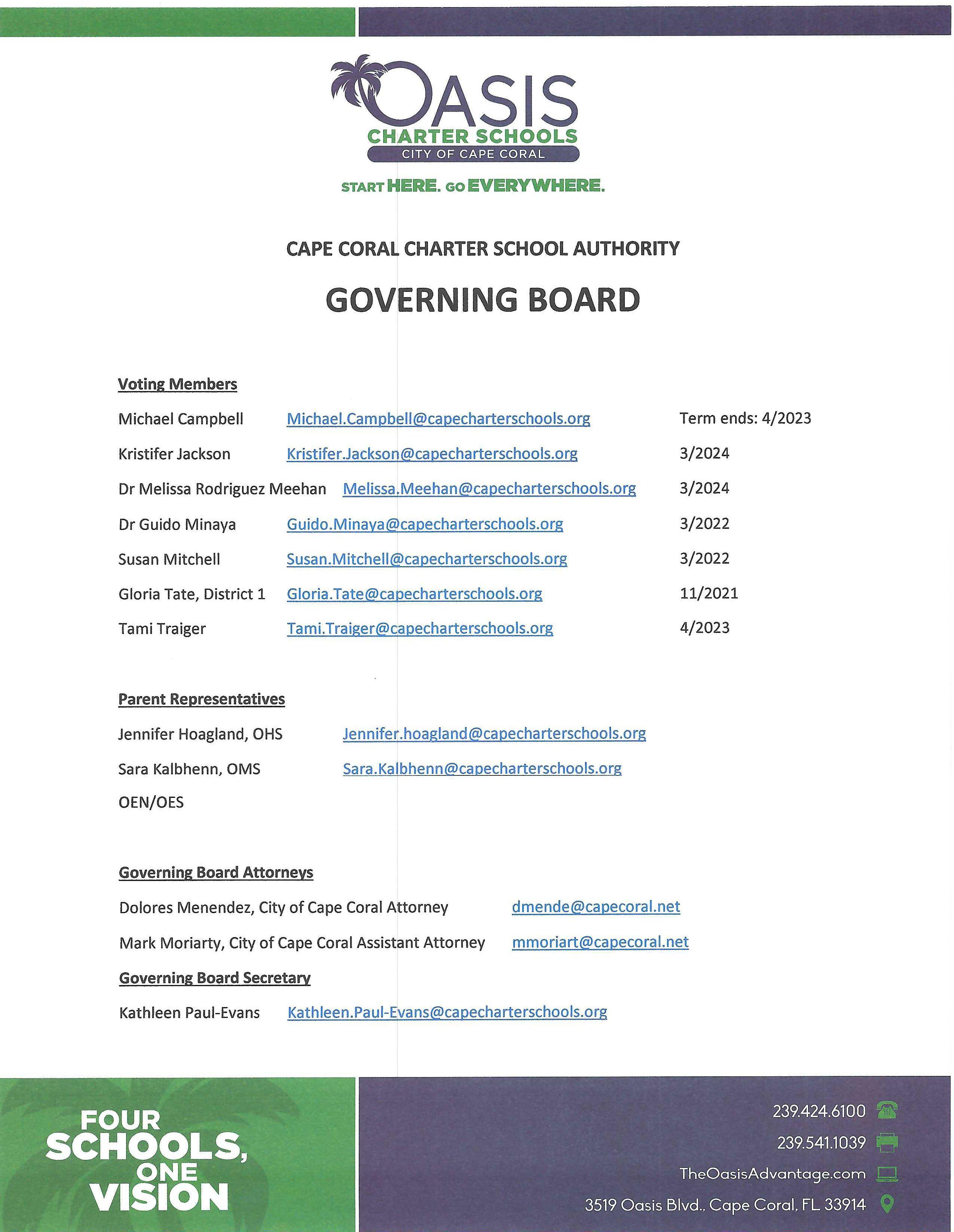 Governing Board List