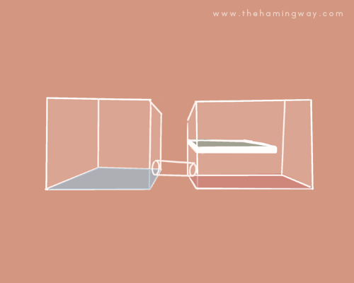 The hamingway - Do levels or connected enclosures count towards floorspace