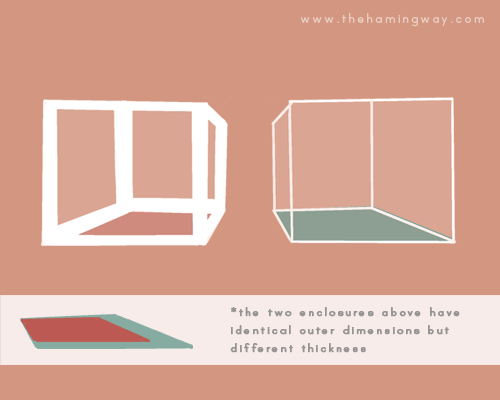 The hamingway - using inner floorspace instead of outer dimensions hamster