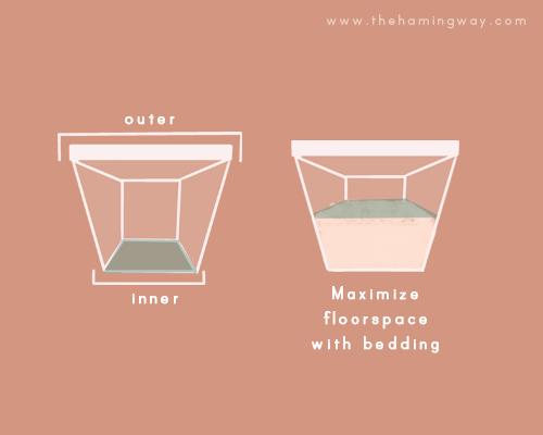 The hamingway - hamster bin cage floorspace