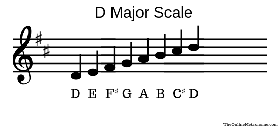 D-major-scale.png