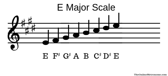 E-major-scale.png