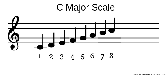 scale-degrees.png