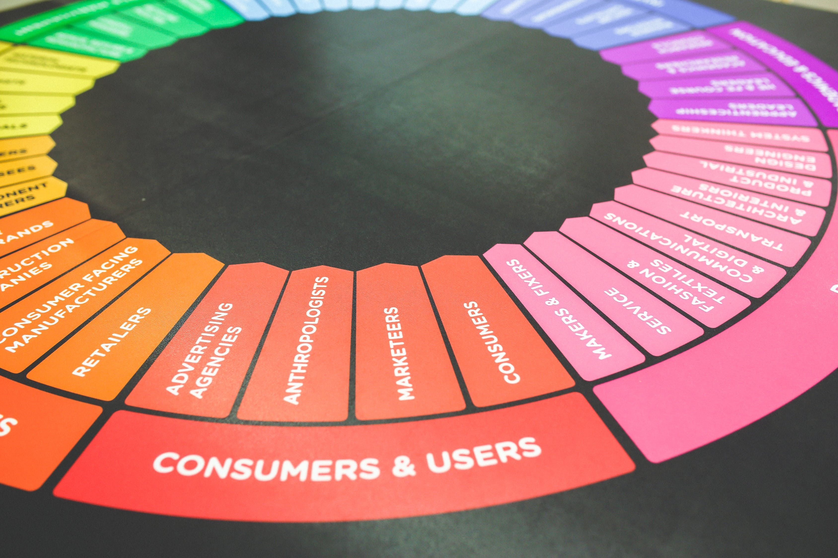 Image of Marketing Trends: The rise of the flywheel event