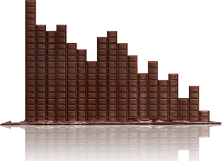 graph made of bars of chocolate