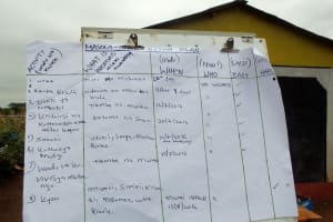 The Water Project: Kaani Community A -