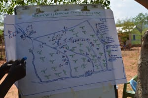 The Water Project: Nzalae Community A -  Day Two Training