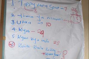The Water Project: Katung'uli Community B -  Reviewing Action Plan Progress