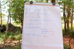 The Water Project: Mbuuni Community E -  Action Plan