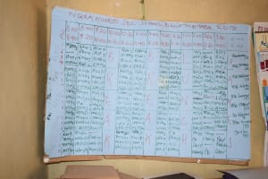 The Water Project: Ngaa Secondary School -  School Schedule
