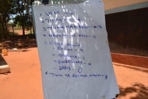 The Water Project: Ngitini Community C -  Training