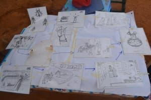 The Water Project: Kathungutu Community A -  Training Materials