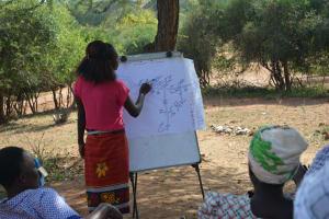 The Water Project: Kangalu Community A -  Training