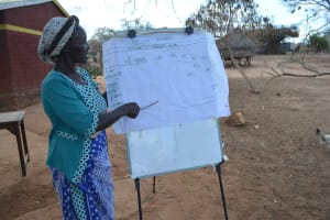 The Water Project: Tulimani Community A -  Training