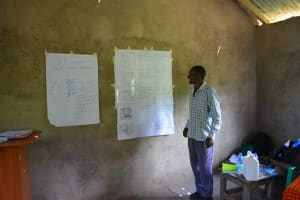 The Water Project: Nzimba Community A -  Training Posters
