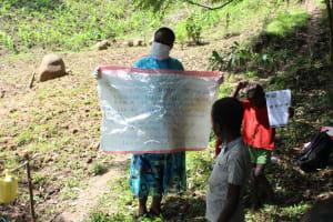 The Water Project: Eshiasuli Community, Eshiasuli Spring -  Reminder Charts Being Used At The Training