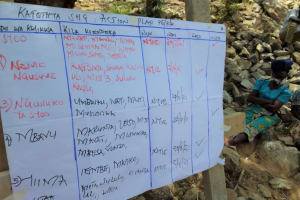 The Water Project: Lema Community A -  Training Posters