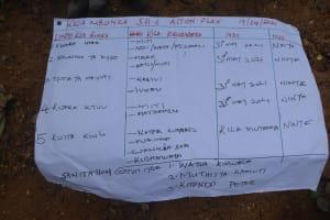 The Water Project: Kathamba ngii Community B -  Action Plan