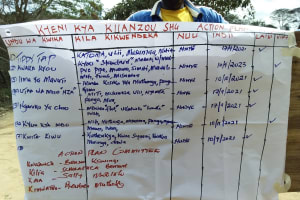 The Water Project: Kyamwalye Community -  Action Plan Done