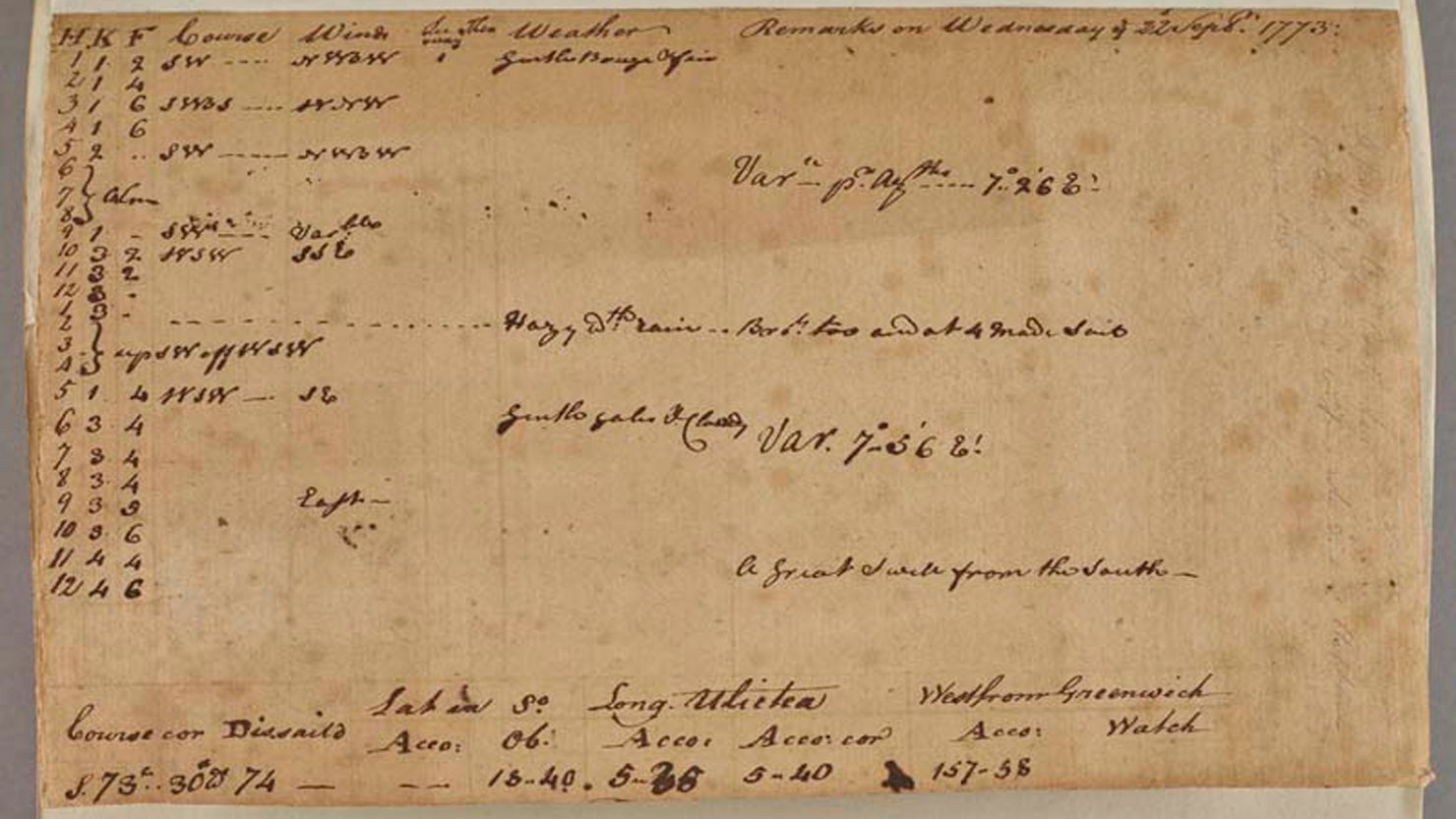The back of the log book page in The Box's collections that contains Captain Cook's handwriting