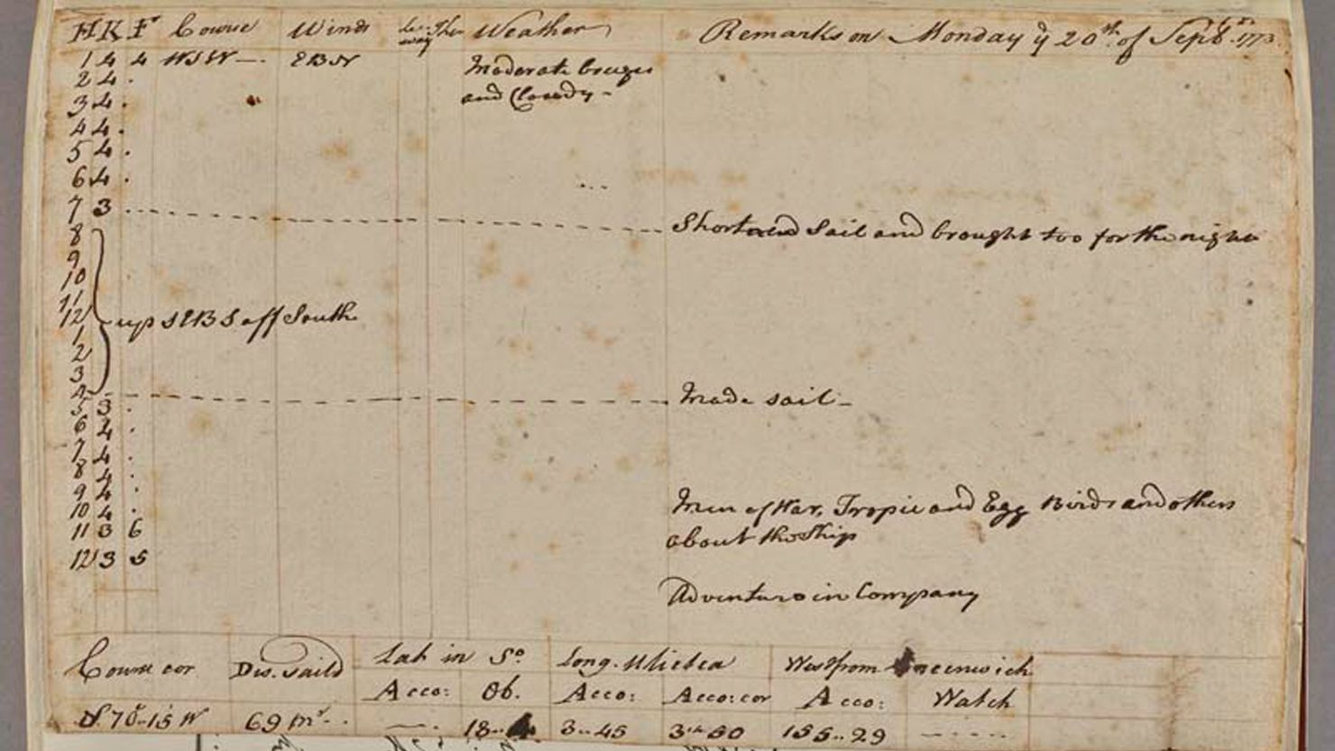 National Writing Day: Captain Cook's Log Book