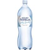 Photo of menu item: Sparkling Water 250ml