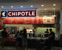 Chipotle shareholder lawsuit