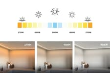 SLC Tunable White LED-Strips 10m