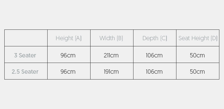 Florence Dimensions