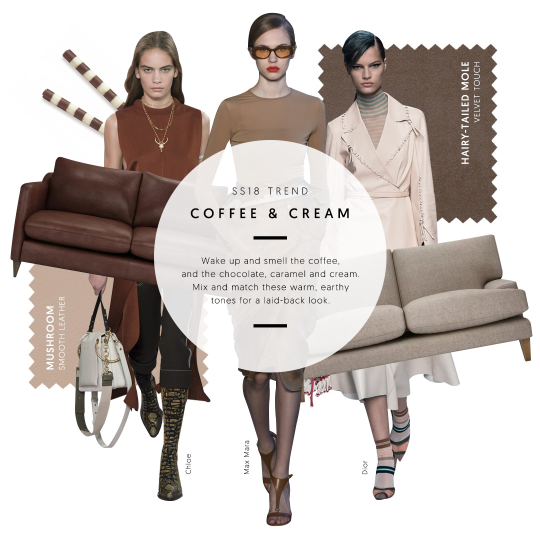 Coffee Colours Trend