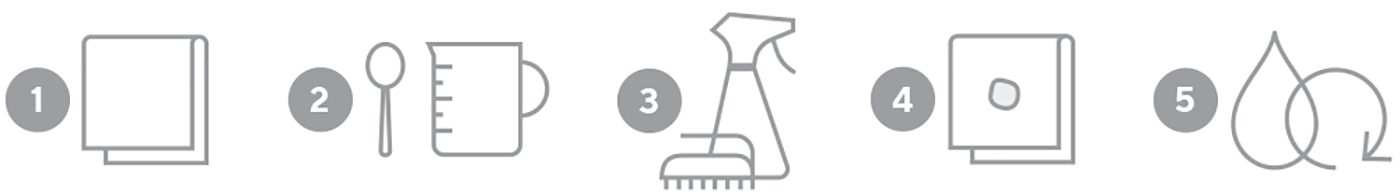 Family Friendly Premium Fabrics   How to clean in 5 simple steps
