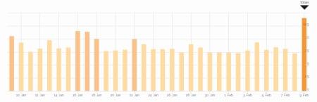 Mobile rankings Google Grump.