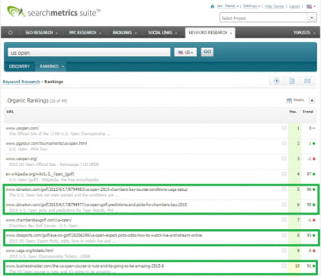 US-Open SearchMetrics.