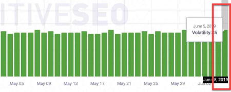 CognitiveSEO SIGNALS 3rd of June 2019.