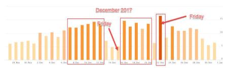 Google Grump - December 2017.