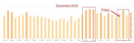 Google Grump - December 2018.