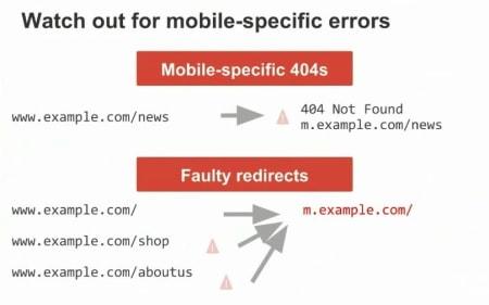Mobile specific errors.