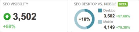 Panda Hit website showing some improvement.