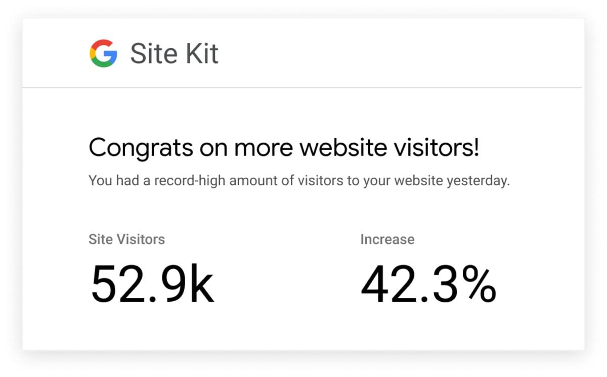 Site Kit success notifications.