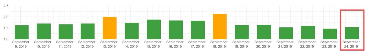 Algoroo 24th of September 2019.