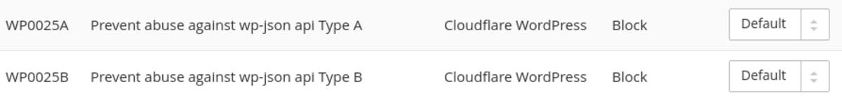 Cloudflare WAF REST API exploit.