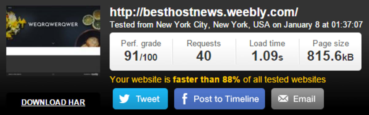 Speed test hosting Weebly at Weebly.