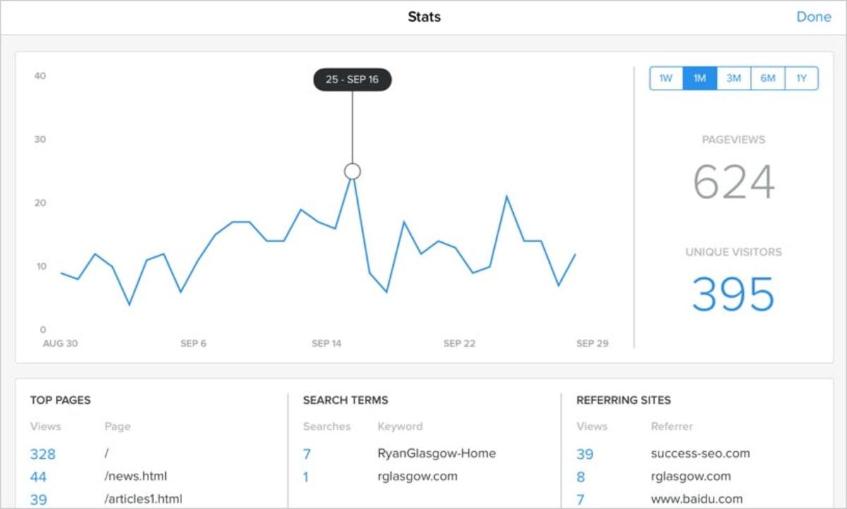 Website Statistics.