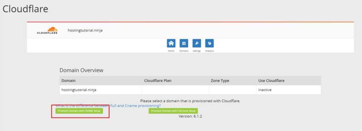 CloudFlare cname.