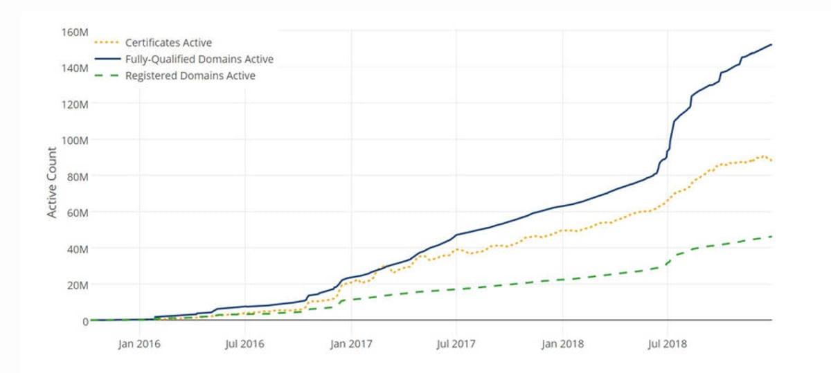 CloudFlare Load Balancing.