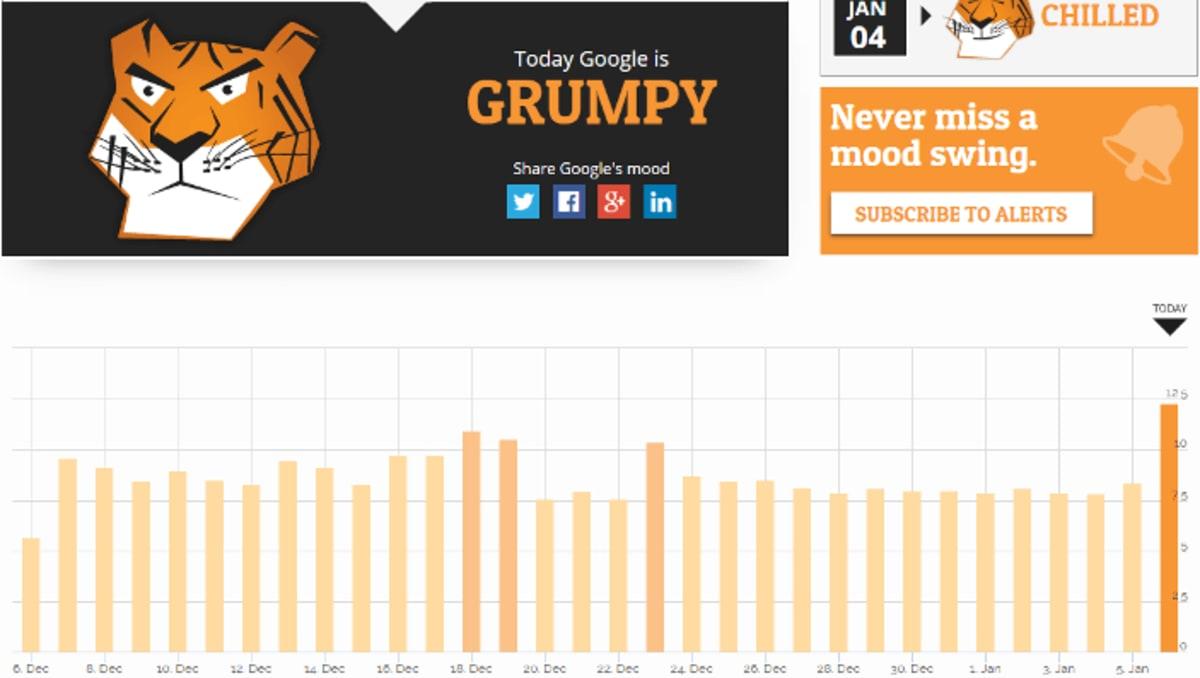 Google Grump.