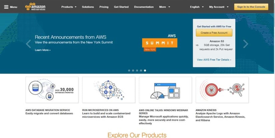 Amazon Web Services Free Tier Offer + Coupon | July 2019