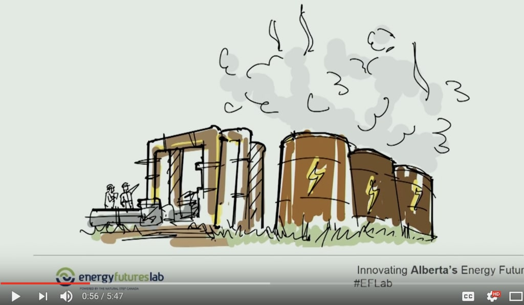 Presentation on how geothermal heat could be utilised from oil & gas wells