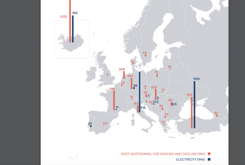 European geothermal market continues upward trend with much more potential